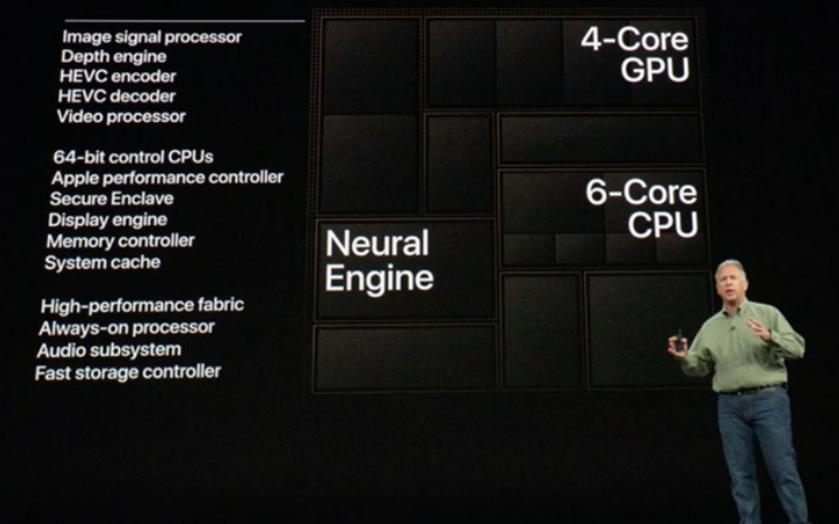 Review Peforma dan Spesifikasi iPhone XR